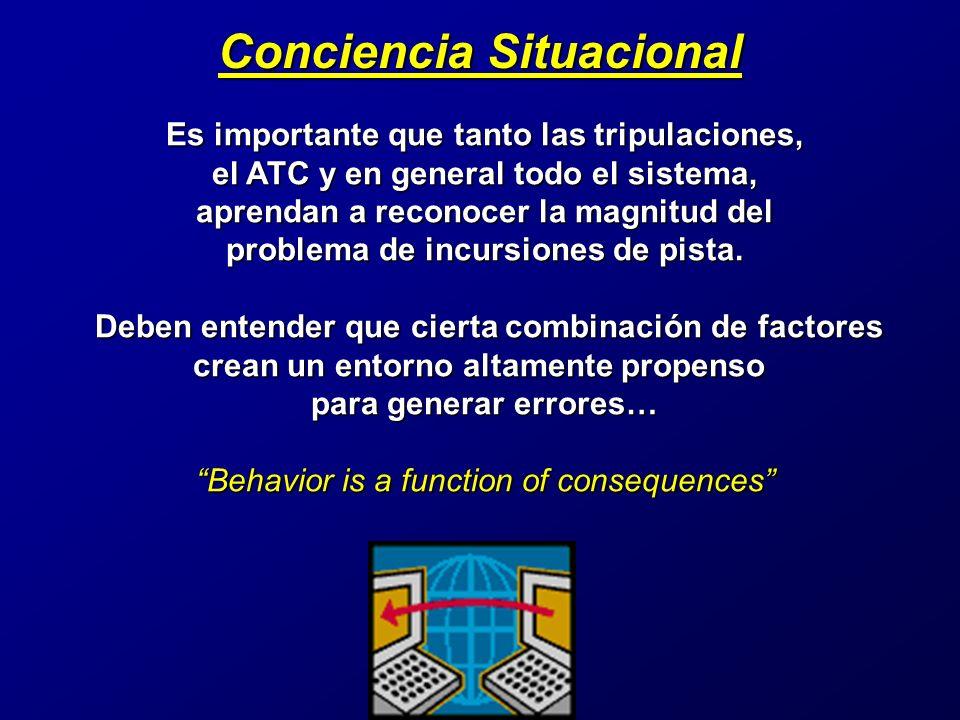 Conciencia Situacional