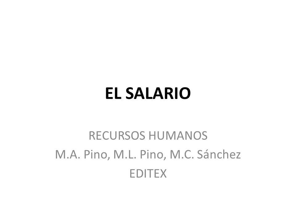 RECURSOS HUMANOS M.A. Pino, M.L. Pino, M.C. Sánchez EDITEX