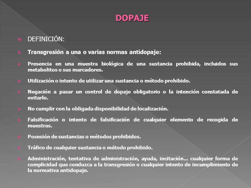 DOPAJE DEFINICIÓN: Transgresión a una o varias normas antidopaje: