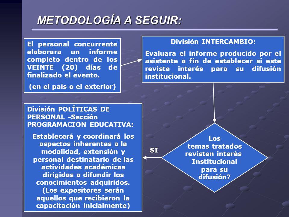 División INTERCAMBIO: (en el país o el exterior)