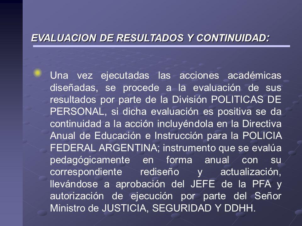 EVALUACION DE RESULTADOS Y CONTINUIDAD: