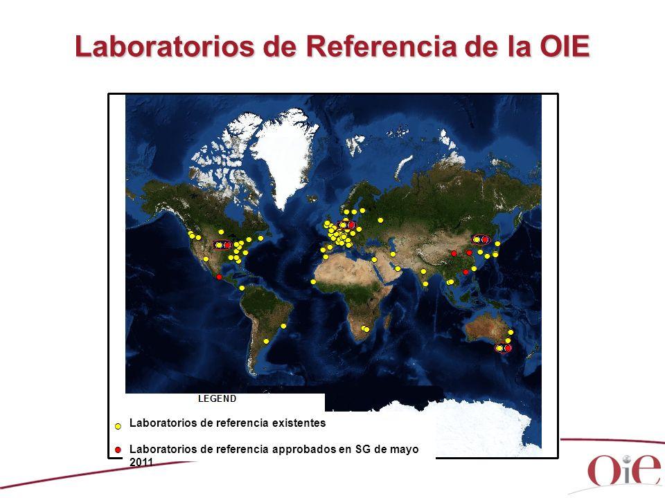 Laboratorios de Referencia de la OIE