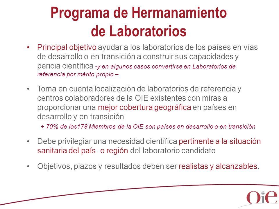 Programa de Hermanamiento de Laboratorios