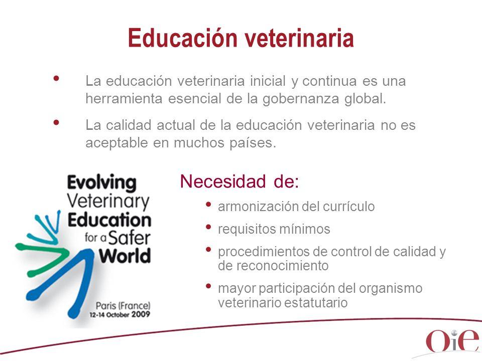 Educación veterinaria