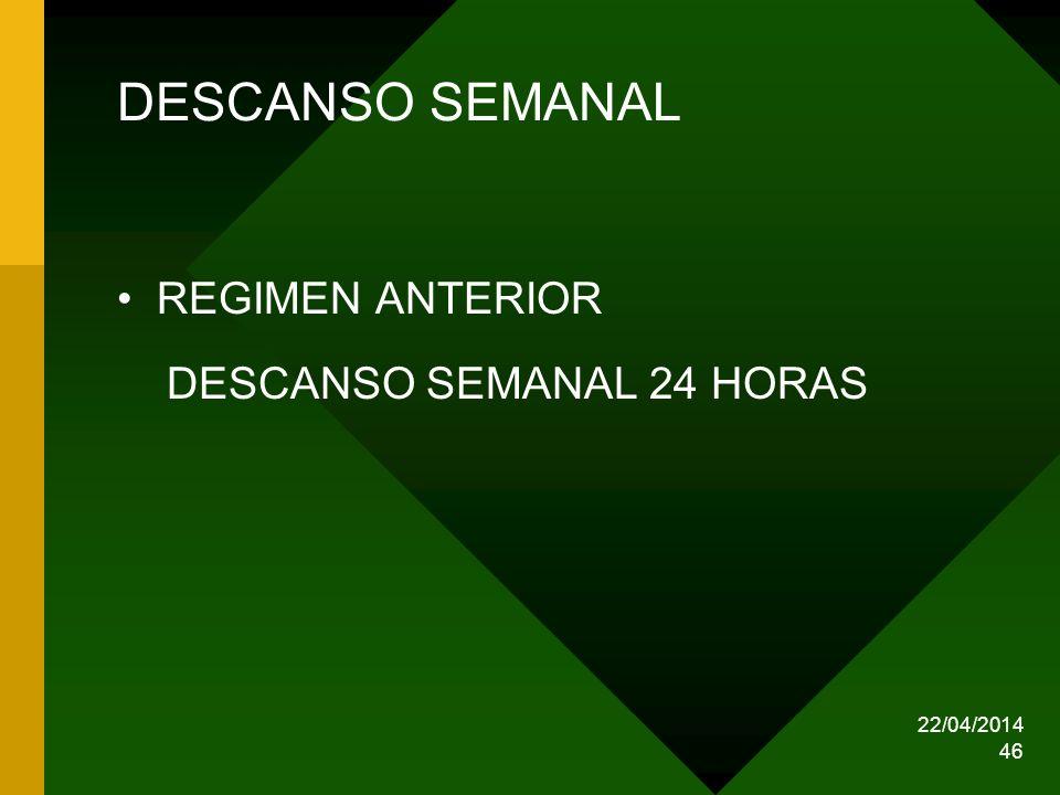 DESCANSO SEMANAL REGIMEN ANTERIOR DESCANSO SEMANAL 24 HORAS 29/03/2017