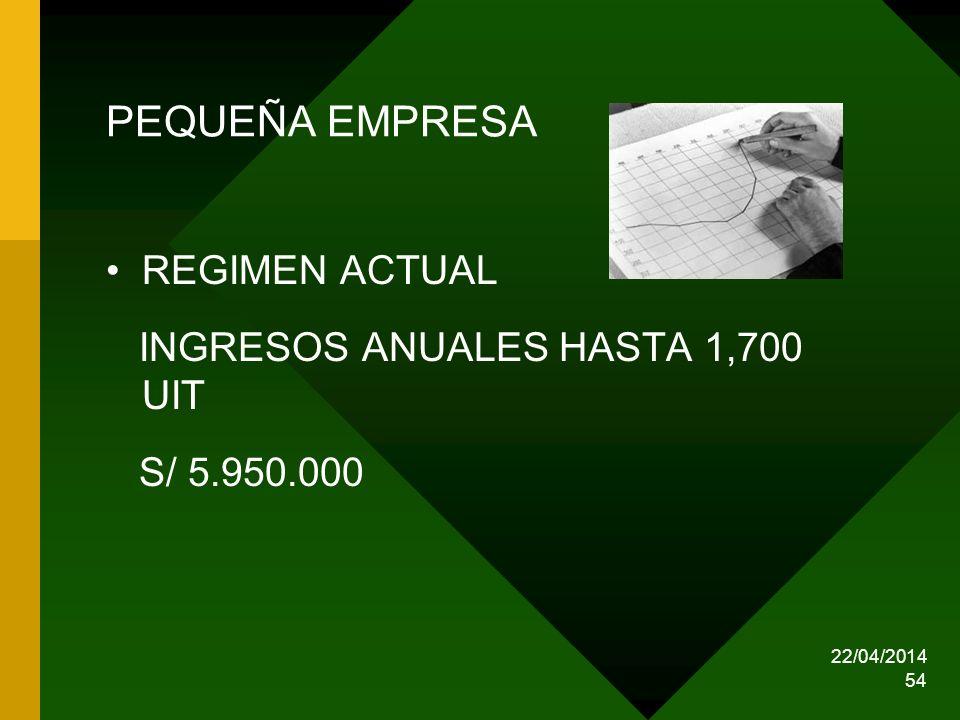 PEQUEÑA EMPRESA REGIMEN ACTUAL INGRESOS ANUALES HASTA 1,700 UIT