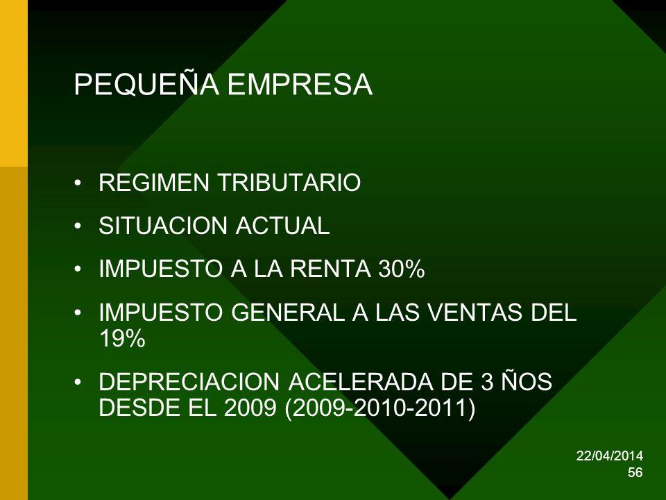PEQUEÑA EMPRESA REGIMEN TRIBUTARIO SITUACION ACTUAL