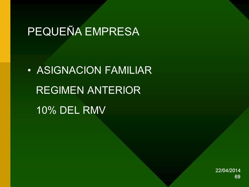 PEQUEÑA EMPRESA ASIGNACION FAMILIAR REGIMEN ANTERIOR 10% DEL RMV