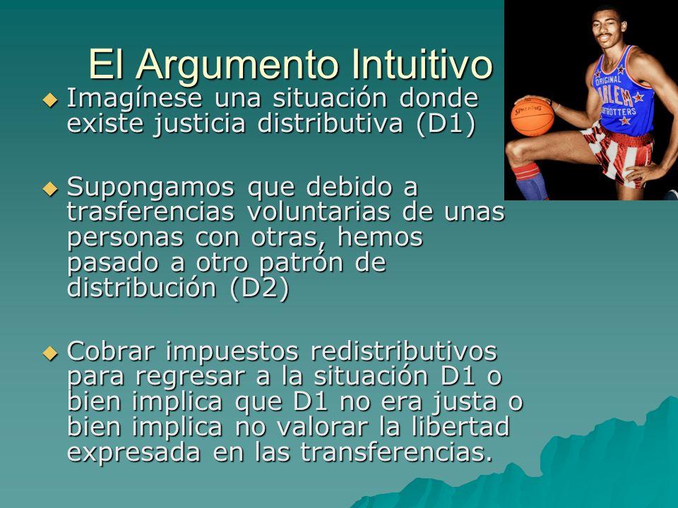 El Argumento Intuitivo