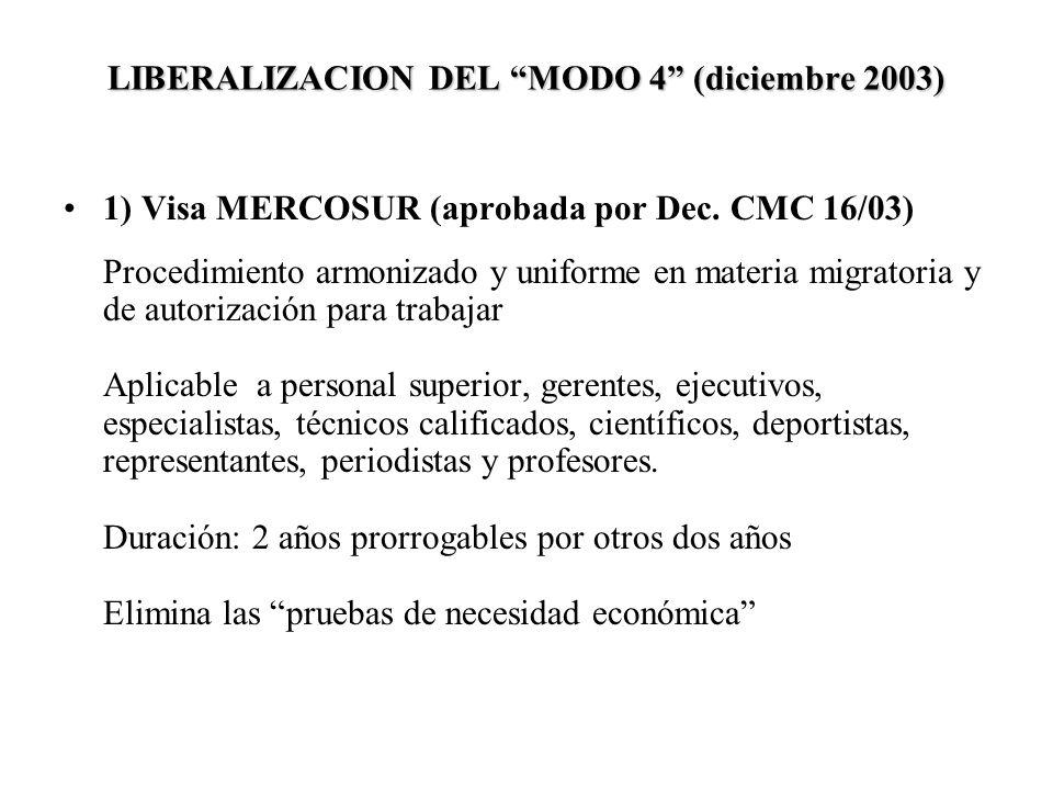 LIBERALIZACION DEL MODO 4 (diciembre 2003)