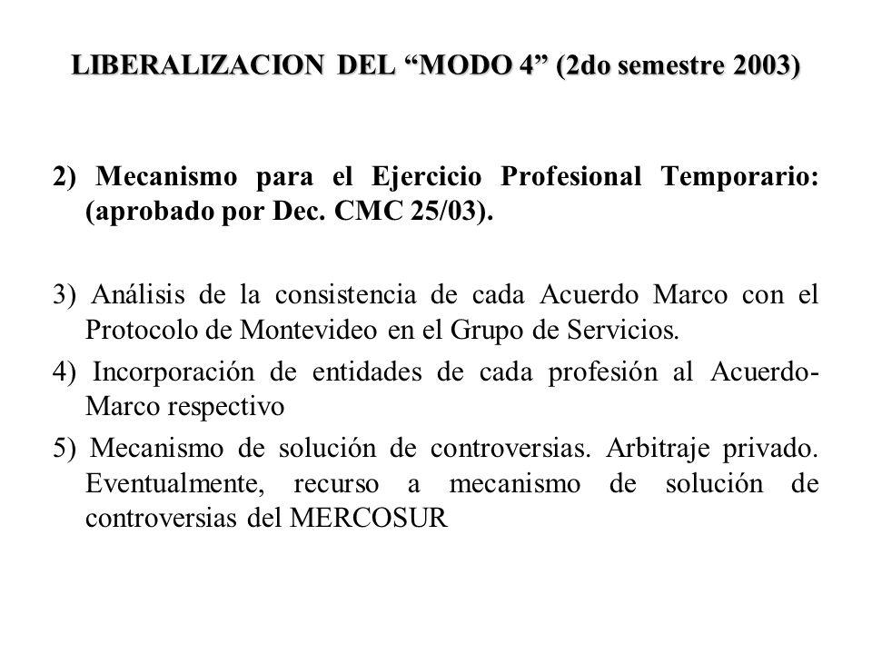 LIBERALIZACION DEL MODO 4 (2do semestre 2003)