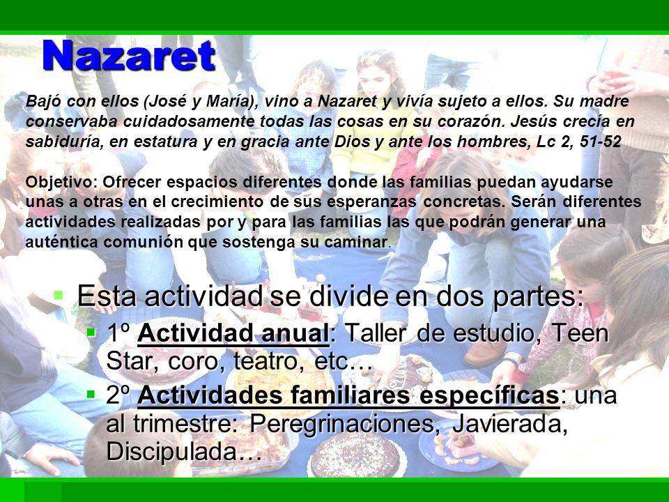 Nazaret Esta actividad se divide en dos partes: