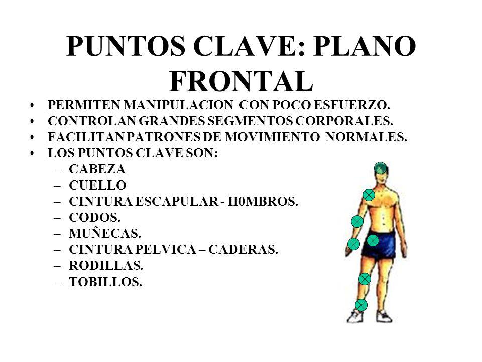 PUNTOS CLAVE: PLANO FRONTAL