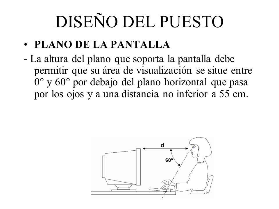 DISEÑO DEL PUESTO PLANO DE LA PANTALLA