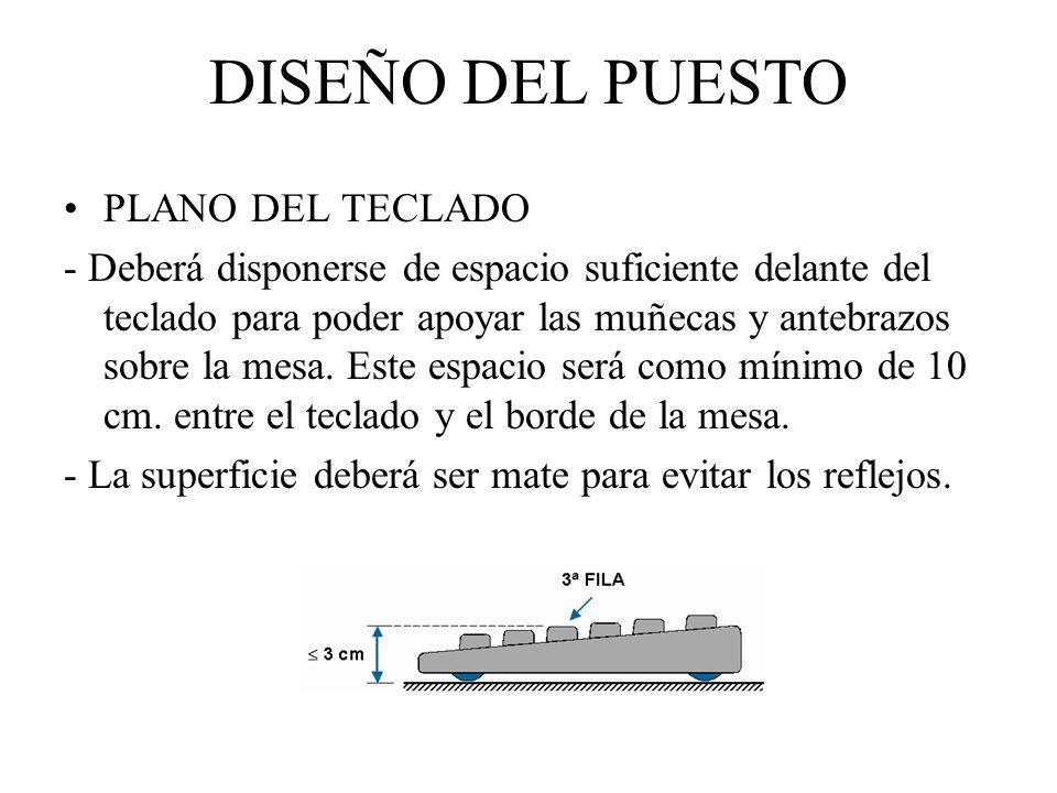 DISEÑO DEL PUESTO PLANO DEL TECLADO