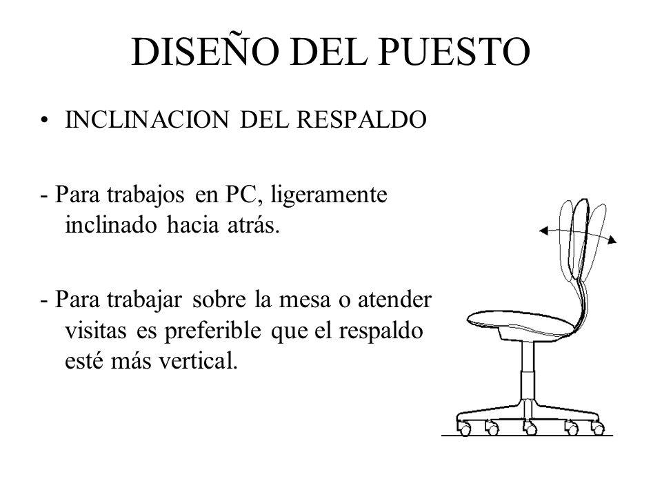 DISEÑO DEL PUESTO INCLINACION DEL RESPALDO