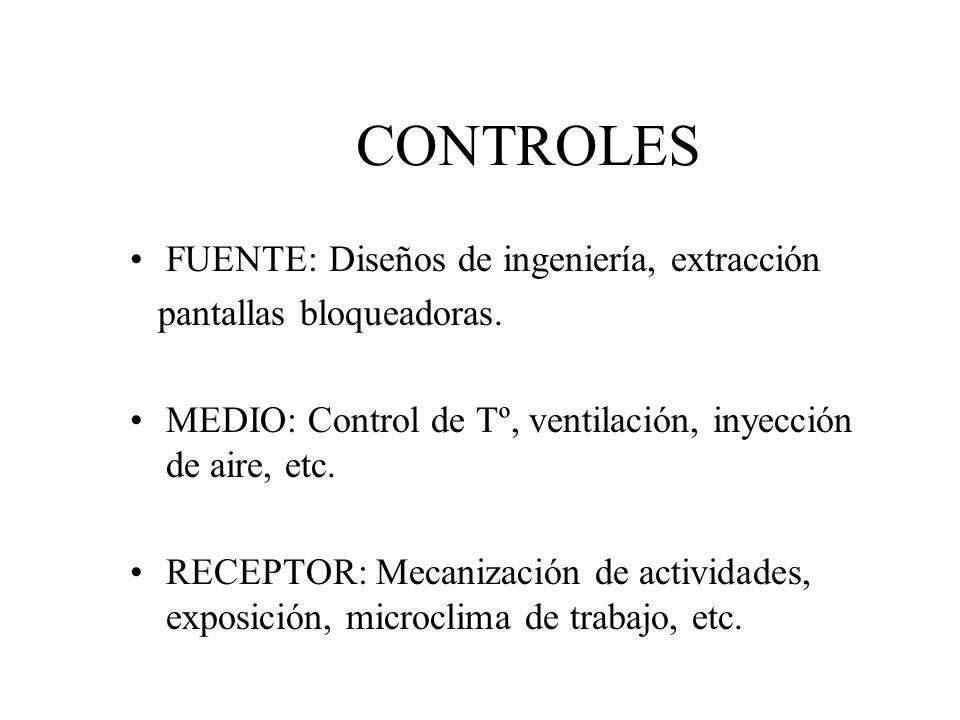 CONTROLES FUENTE: Diseños de ingeniería, extracción