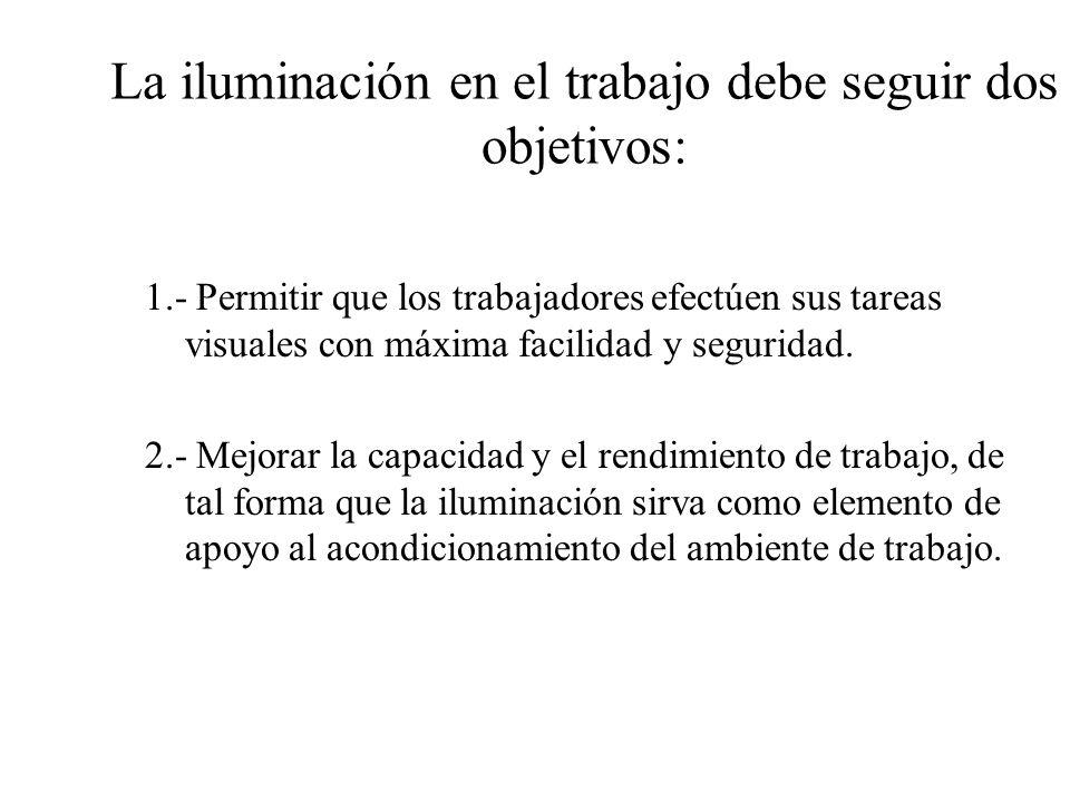 La iluminación en el trabajo debe seguir dos objetivos: