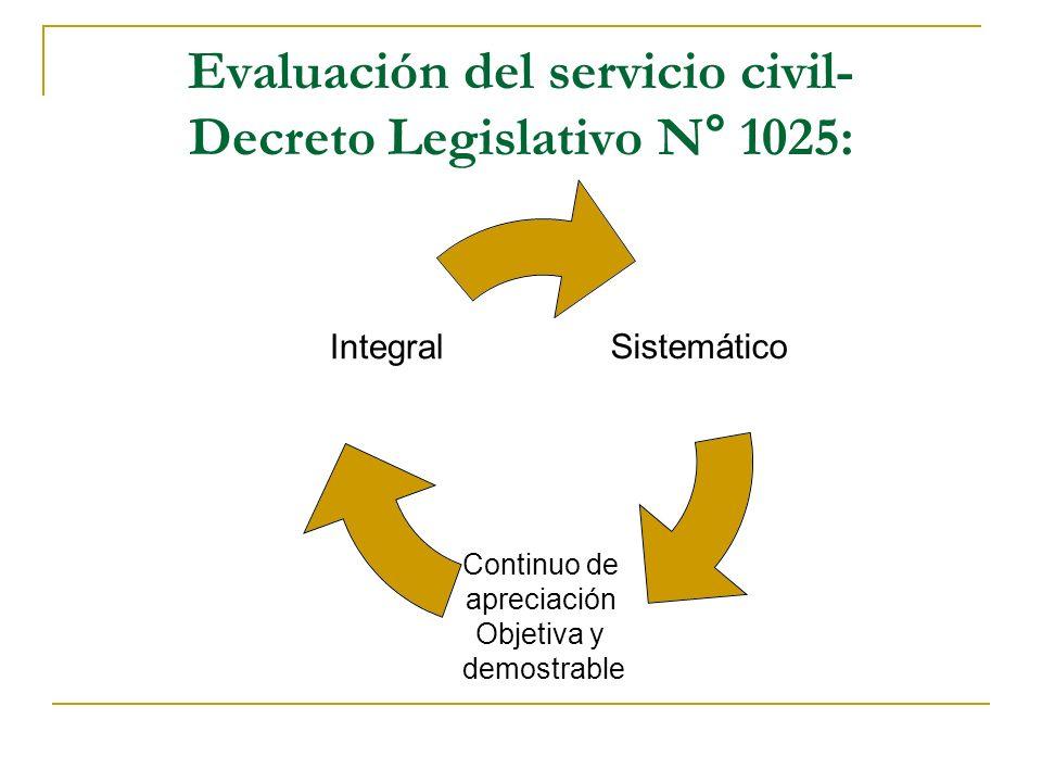 Evaluación del servicio civil- Decreto Legislativo N° 1025: