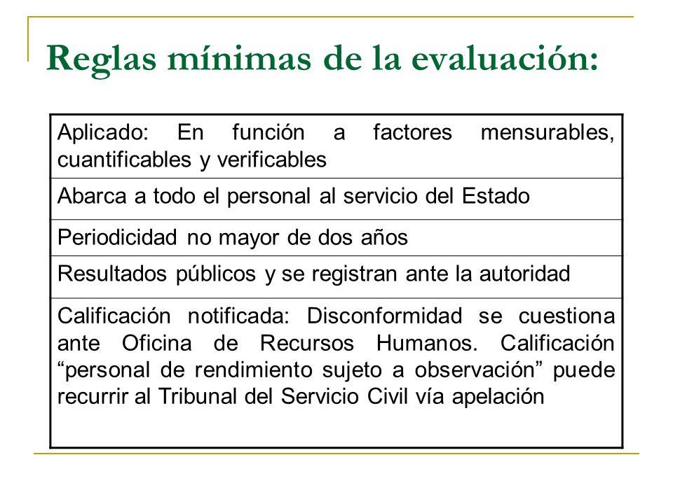 Reglas mínimas de la evaluación: