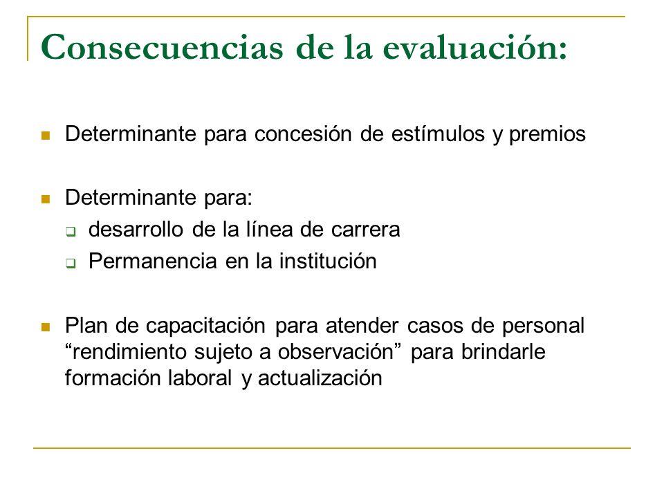 Consecuencias de la evaluación: