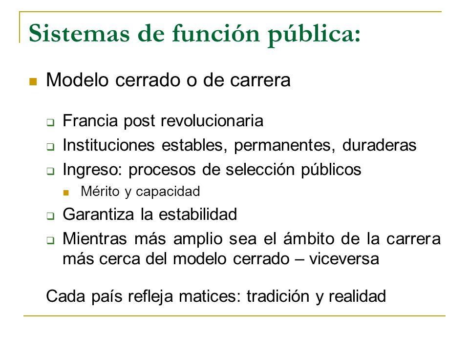 Sistemas de función pública:
