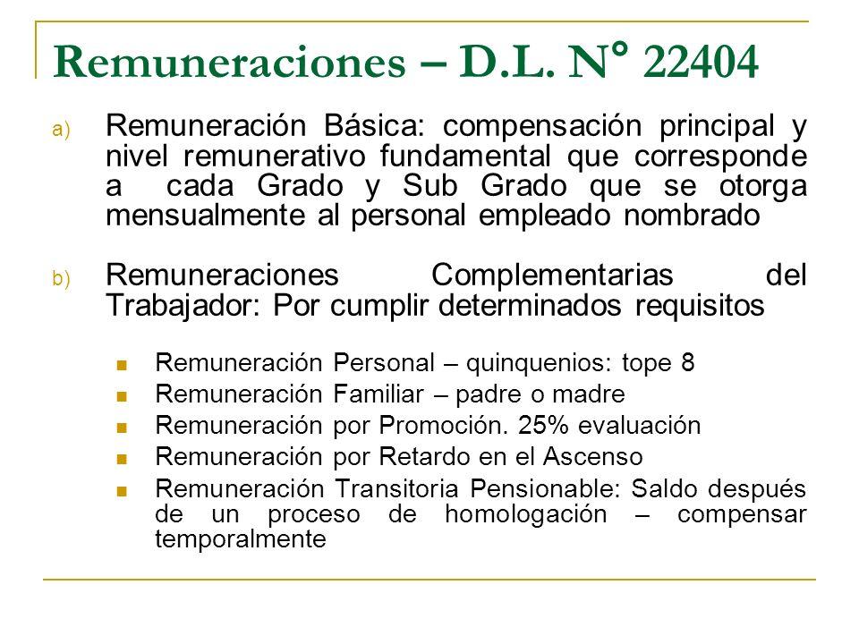 Remuneraciones – D.L. N° 22404