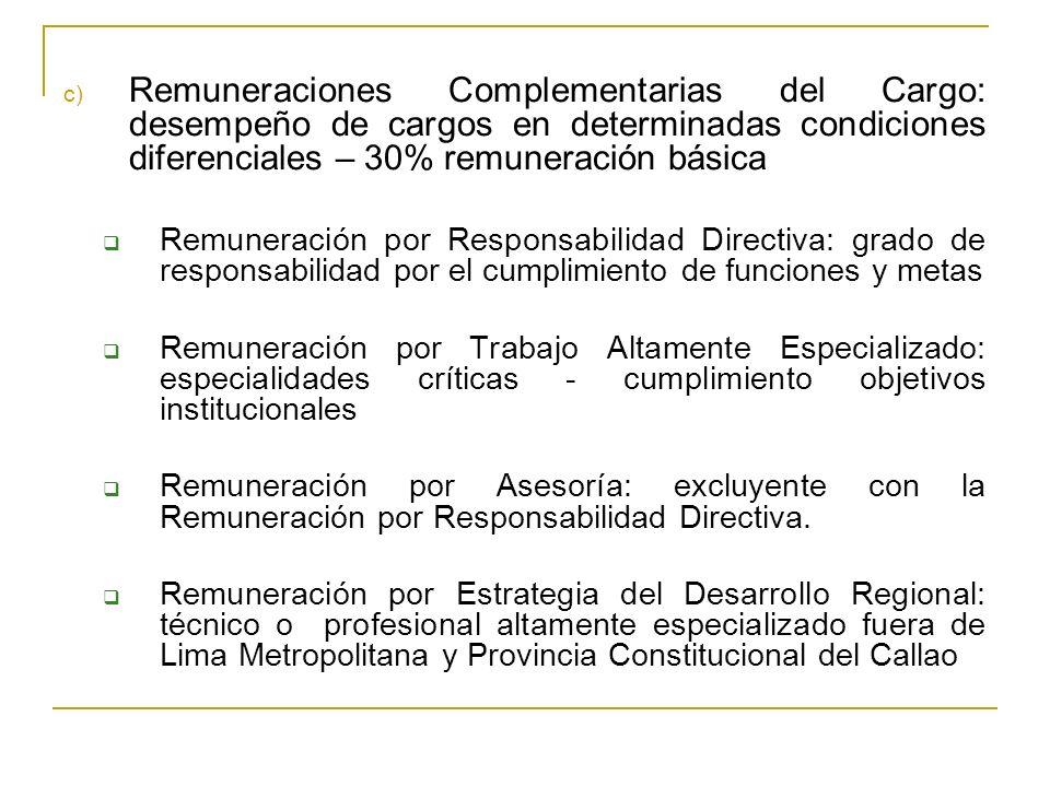 Remuneraciones Complementarias del Cargo: desempeño de cargos en determinadas condiciones diferenciales – 30% remuneración básica