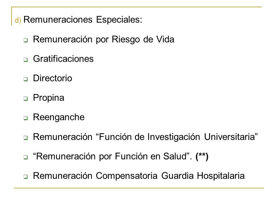 Remuneración por Riesgo de Vida Gratificaciones Directorio Propina