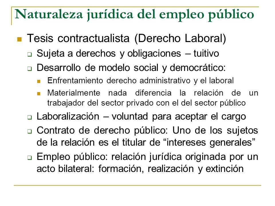 Naturaleza jurídica del empleo público