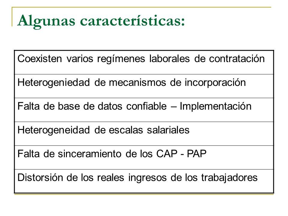 Algunas características: