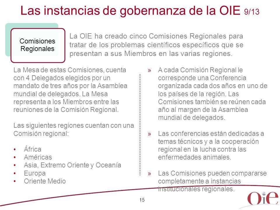 Las instancias de gobernanza de la OIE 9/13