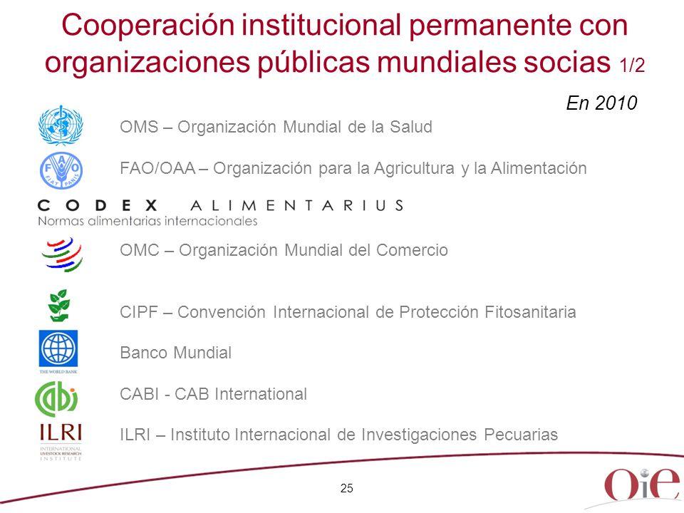 Cooperación institucional permanente con organizaciones públicas mundiales socias 1/2