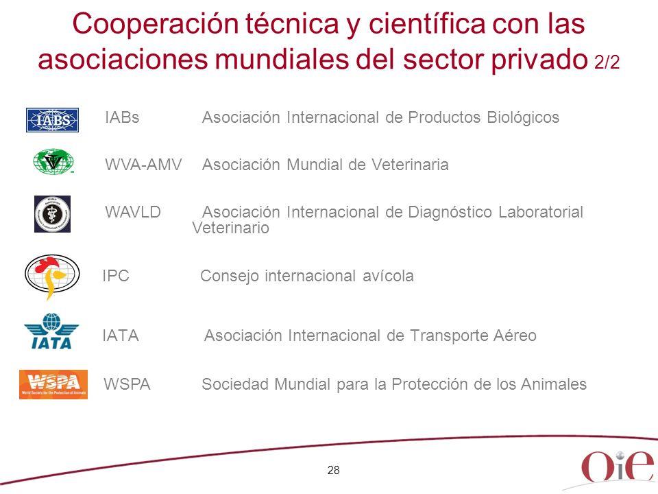 Cooperación técnica y científica con las asociaciones mundiales del sector privado 2/2