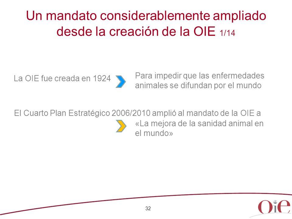 Un mandato considerablemente ampliado desde la creación de la OIE 1/14