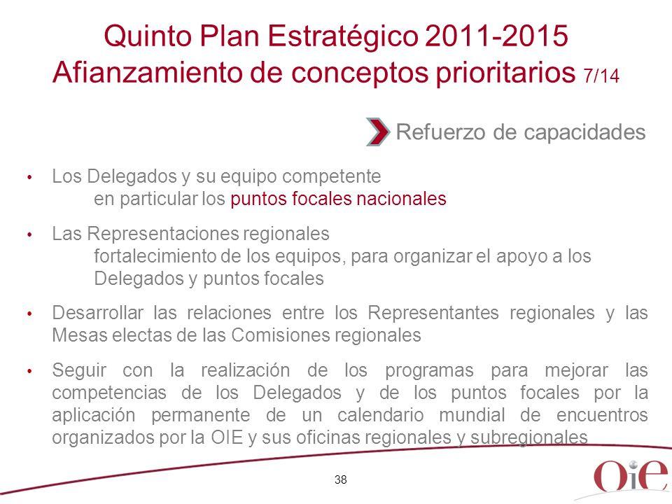 Quinto Plan Estratégico 2011-2015 Afianzamiento de conceptos prioritarios 7/14