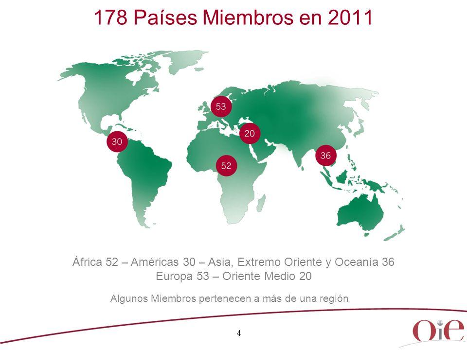 Algunos Miembros pertenecen a más de una región