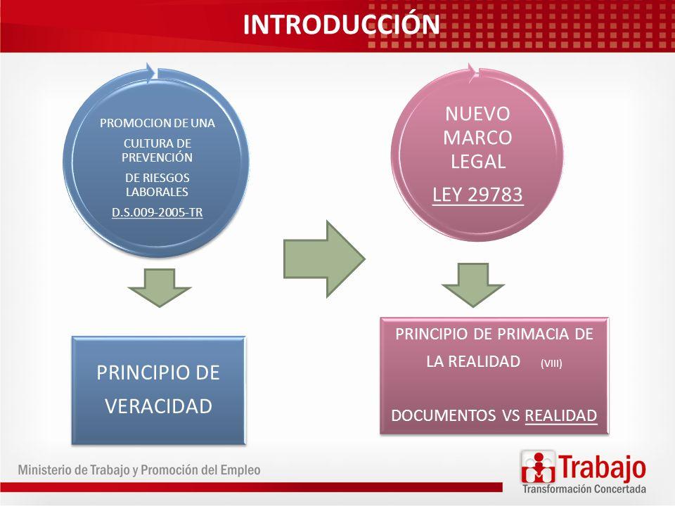 INTRODUCCIÓN PRINCIPIO DE VERACIDAD PRINCIPIO DE PRIMACIA DE