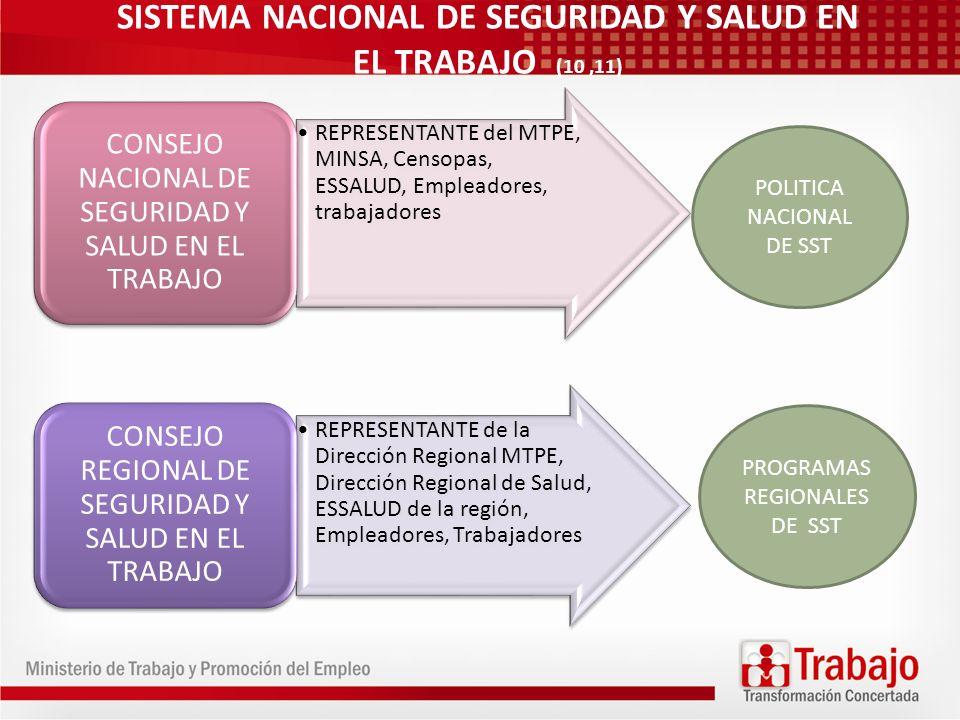 SISTEMA NACIONAL DE SEGURIDAD Y SALUD EN EL TRABAJO (10 ,11)
