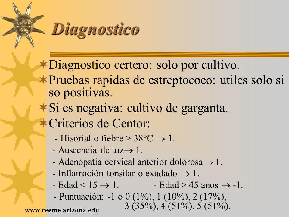 Diagnostico Diagnostico certero: solo por cultivo.