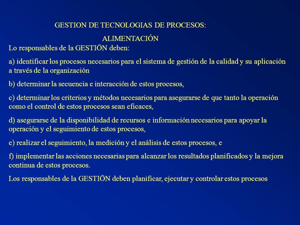 GESTION DE TECNOLOGIAS DE PROCESOS: