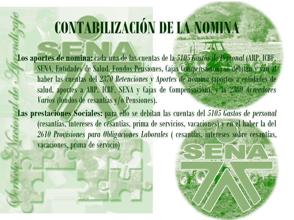 CONTABILIZACIÓN DE LA NOMINA