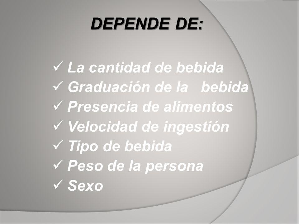 DEPENDE DE: La cantidad de bebida Graduación de la bebida