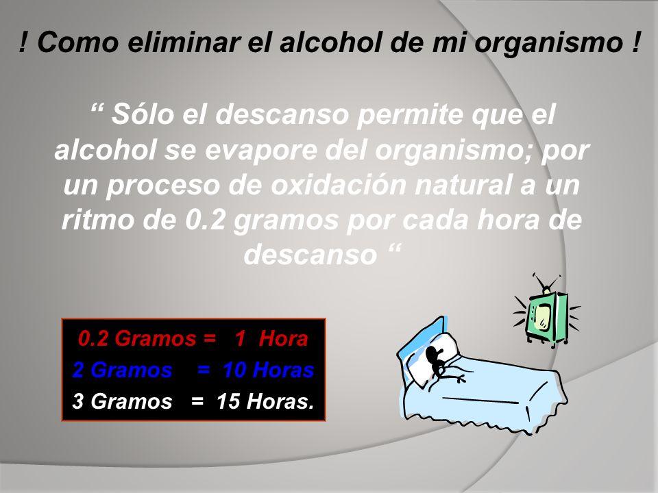 ! Como eliminar el alcohol de mi organismo !