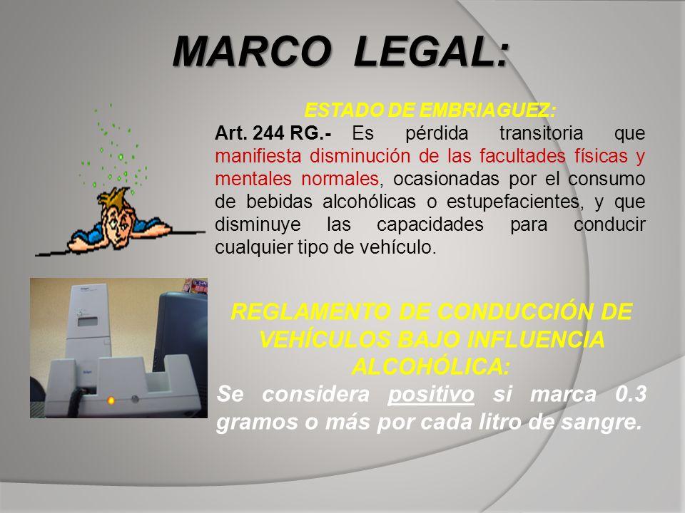 REGLAMENTO DE CONDUCCIÓN DE VEHÍCULOS BAJO INFLUENCIA ALCOHÓLICA:
