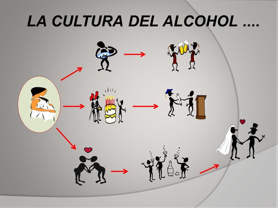 LA CULTURA DEL ALCOHOL ....