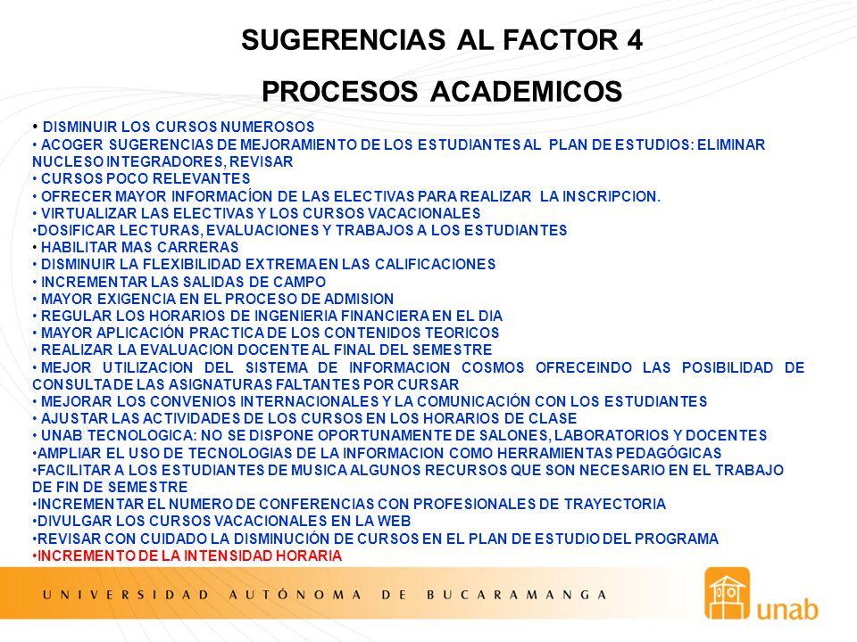 SUGERENCIAS AL FACTOR 4 PROCESOS ACADEMICOS