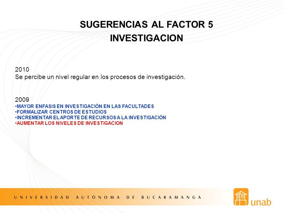 SUGERENCIAS AL FACTOR 5 INVESTIGACION