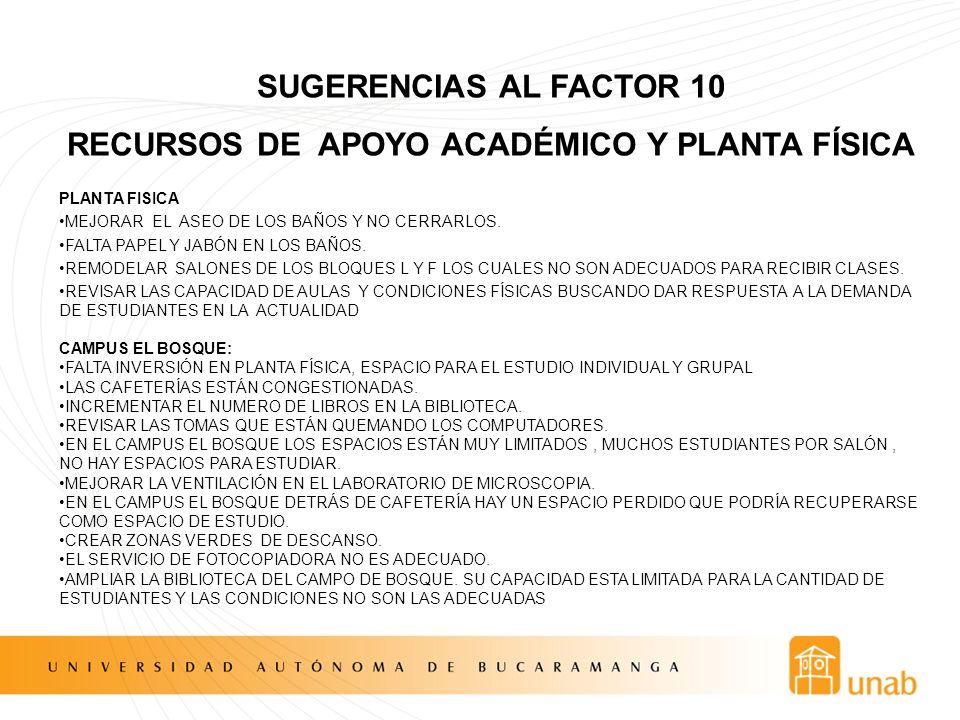 RECURSOS DE APOYO ACADÉMICO Y PLANTA FÍSICA