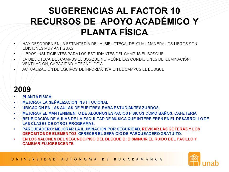 SUGERENCIAS AL FACTOR 10 RECURSOS DE APOYO ACADÉMICO Y PLANTA FÍSICA